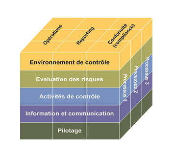 Infographie Coso png